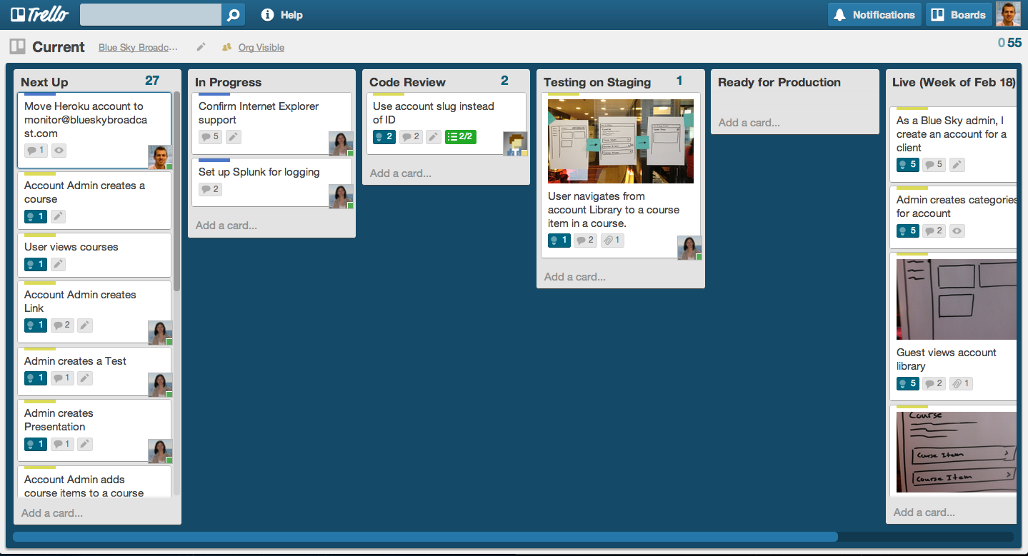 Using Trello As A Priority Desktop Begin The Begin